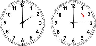 Uhr umstellen auf Sommerzeit 2012