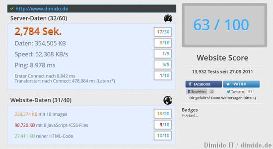Analysiere und Vergleiche die Performance deiner Website