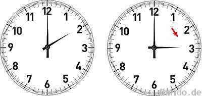 Uhr umstellen auf Sommerzeit 2013