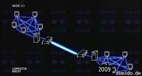 WDR-Computernacht auf YouTube